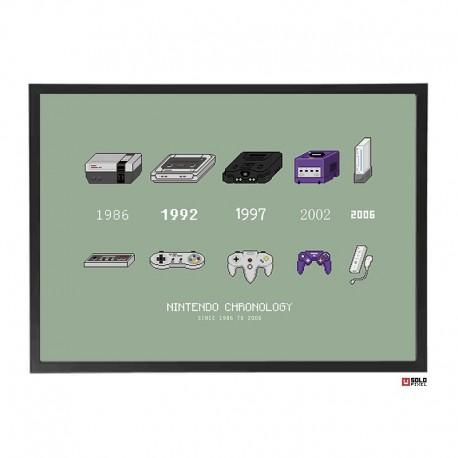 Lámina: Nintendo Chronology